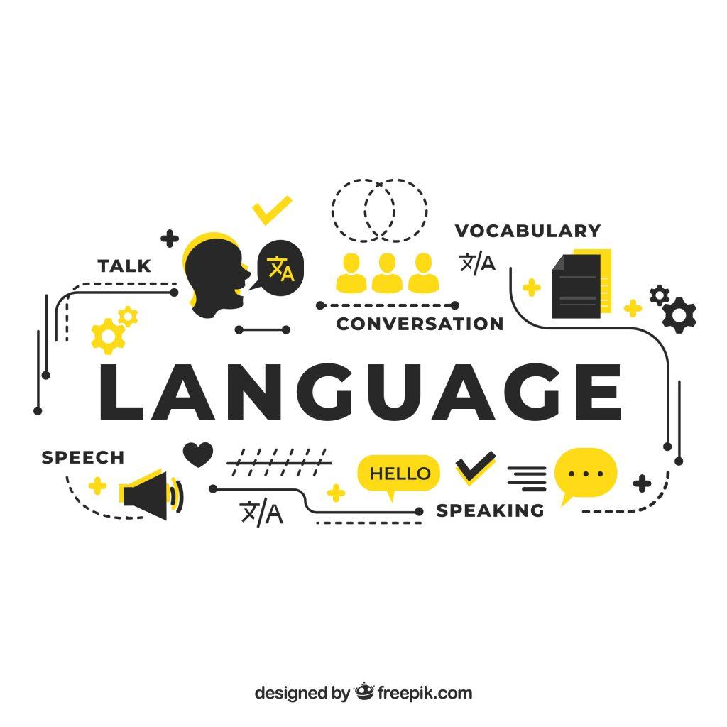 limbă de învățare a site- ului de învățare